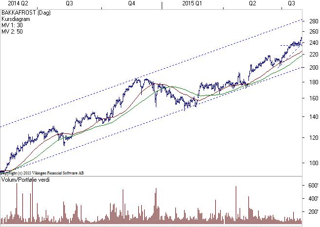 BAKKA-29juli2015