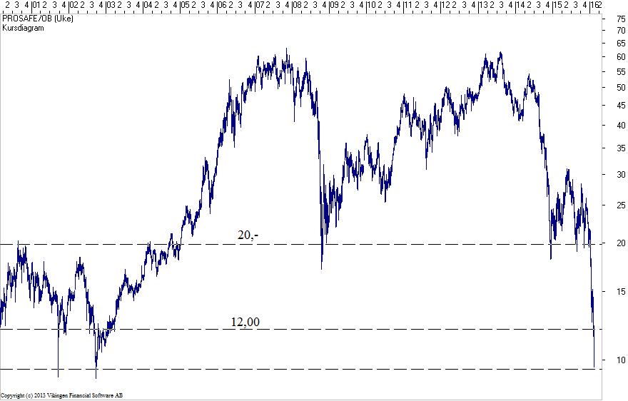 PRS-100216